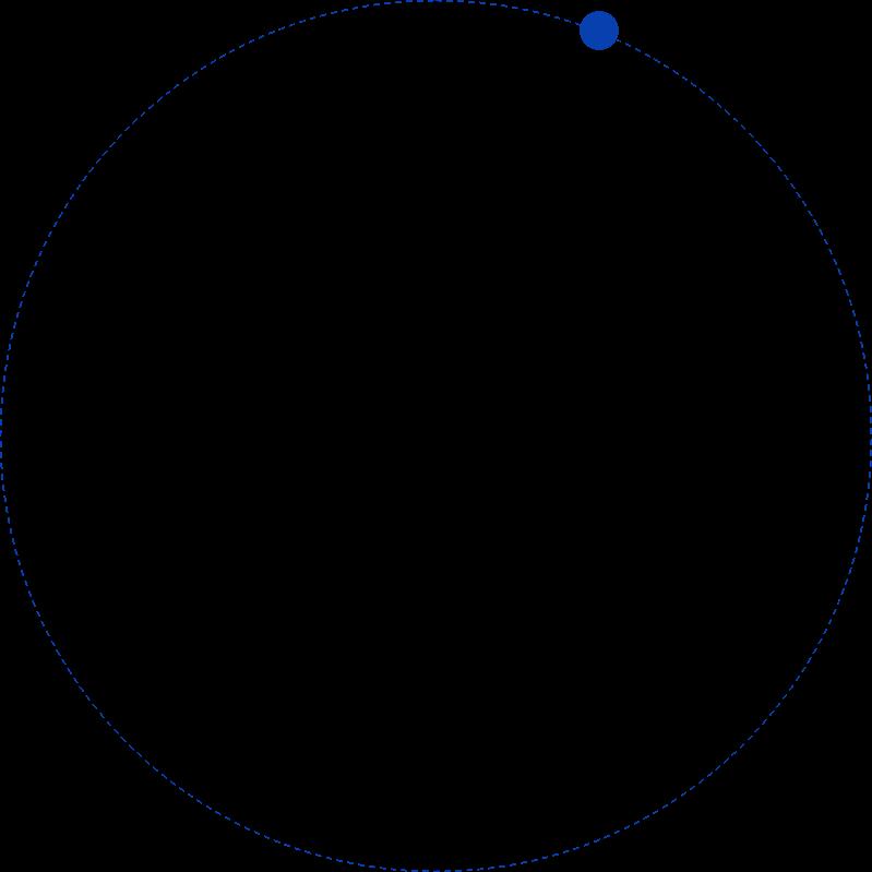 imag circle